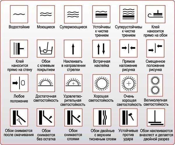 Читаем символы на рулонах обоев