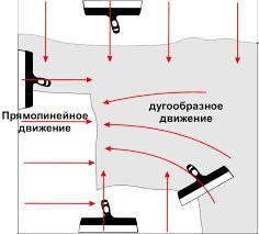 Схема шпатлевания
