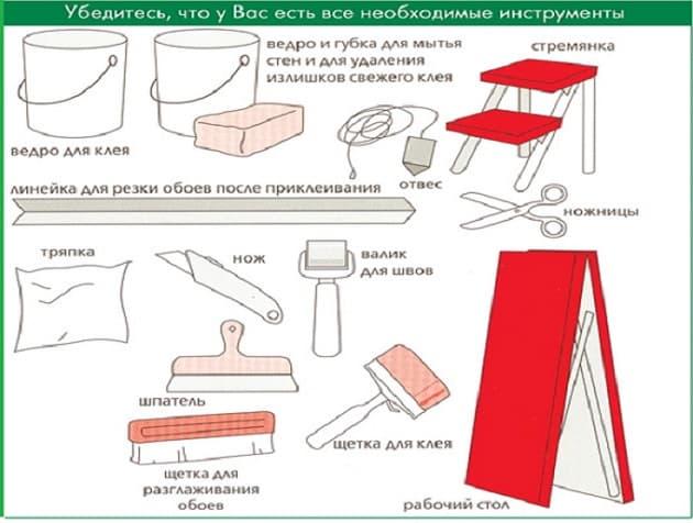 Инструменты для оклейки обоев
