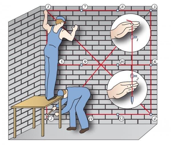 Разметка стен под маяки