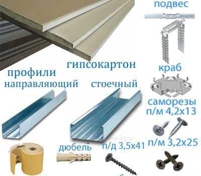 Материалы, необходимые для монтажа конструкции из гипсокартона
